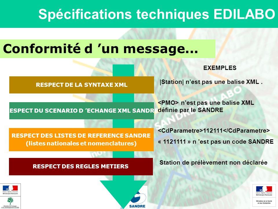 Spécifications techniques EDILABO Conformité d un message... RESPECT DE LA SYNTAXE XML |Station| nest pas une balise XML. RESPECT DES LISTES DE REFERE