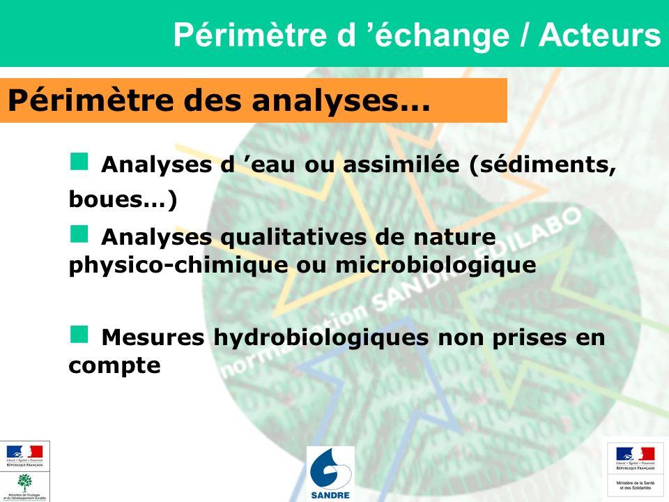 Périmètre des analyses... Périmètre d échange / Acteurs Analyses d eau ou assimilée (sédiments, boues…) Analyses qualitatives de nature physico-chimiq