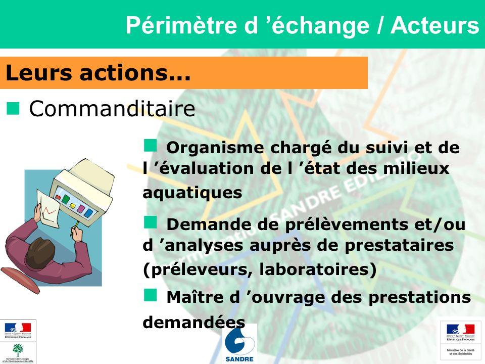 Leurs actions... Périmètre d échange / Acteurs Commanditaire Organisme chargé du suivi et de l évaluation de l état des milieux aquatiques Demande de