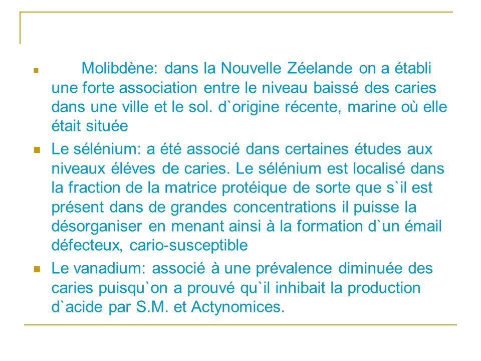 Molibdène: dans la Nouvelle Zéelande on a établi une forte association entre le niveau baissé des caries dans une ville et le sol. d`origine récente,
