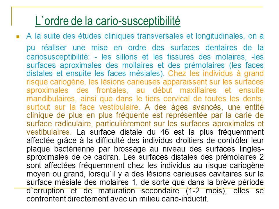 L`ordre de la cario-susceptibilité A la suite des études cliniques transversales et longitudinales, on a pu réaliser une mise en ordre des surfaces de