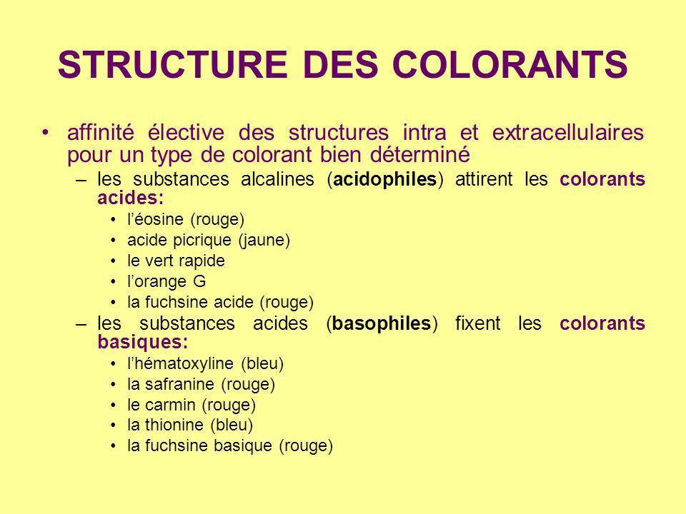 STRUCTURE DES COLORANTS affinité élective des structures intra et extracellulaires pour un type de colorant bien déterminé –les substances alcalines (