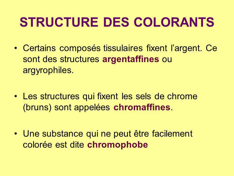 STRUCTURE DES COLORANTS Certains composés tissulaires fixent largent. Ce sont des structures argentaffines ou argyrophiles. Les structures qui fixent
