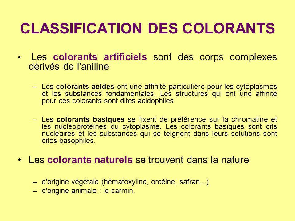 CLASSIFICATION DES COLORANTS Les colorants artificiels sont des corps complexes dérivés de l'aniline –Les colorants acides ont une affinité particuliè
