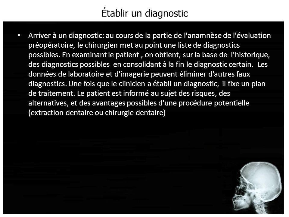 Établir un diagnostic Arriver à un diagnostic: au cours de la partie de l'anamnèse de l'évaluation préopératoire, le chirurgien met au point une liste