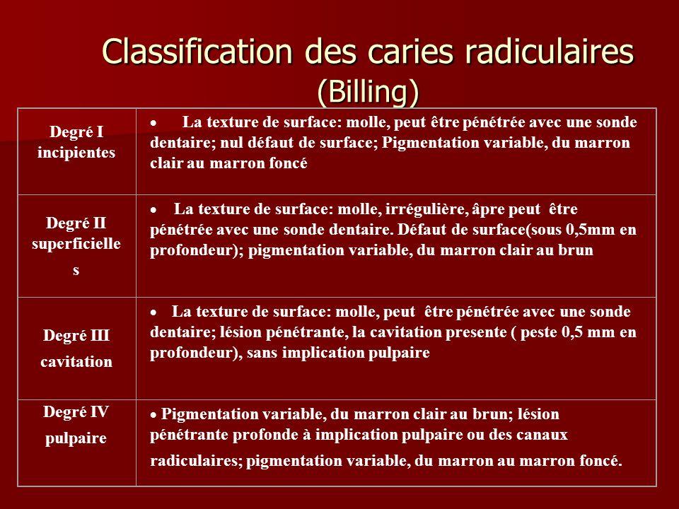 Classification des caries radiculaires (Billing) Degré I incipientes La texture de surface: molle, peut être pénétrée avec une sonde dentaire; nul déf