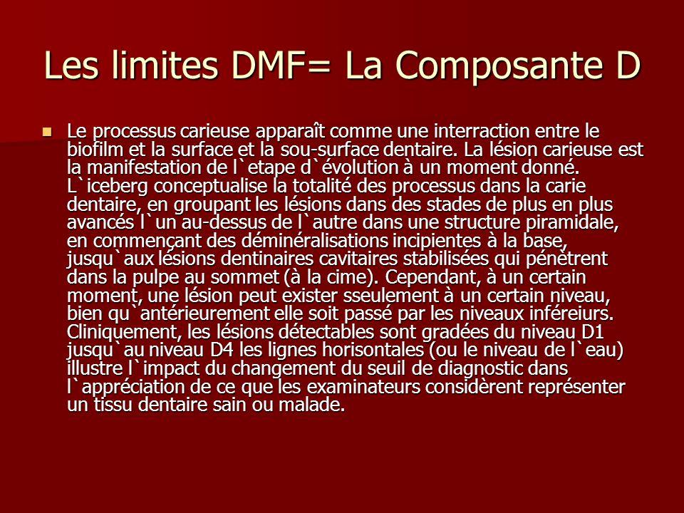 Les limites DMF= La Composante D Le processus carieuse apparaît comme une interraction entre le biofilm et la surface et la sou-surface dentaire. La l