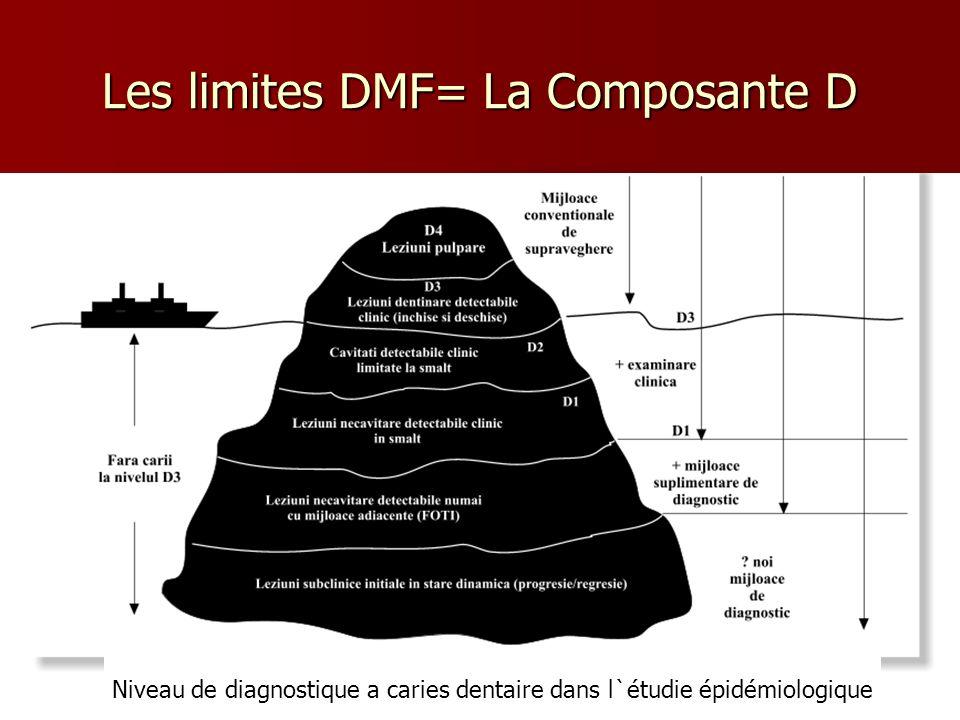 Les limites DMF= La Composante D Niveau de diagnostique a caries dentaire dans l`étudie épidémiologique