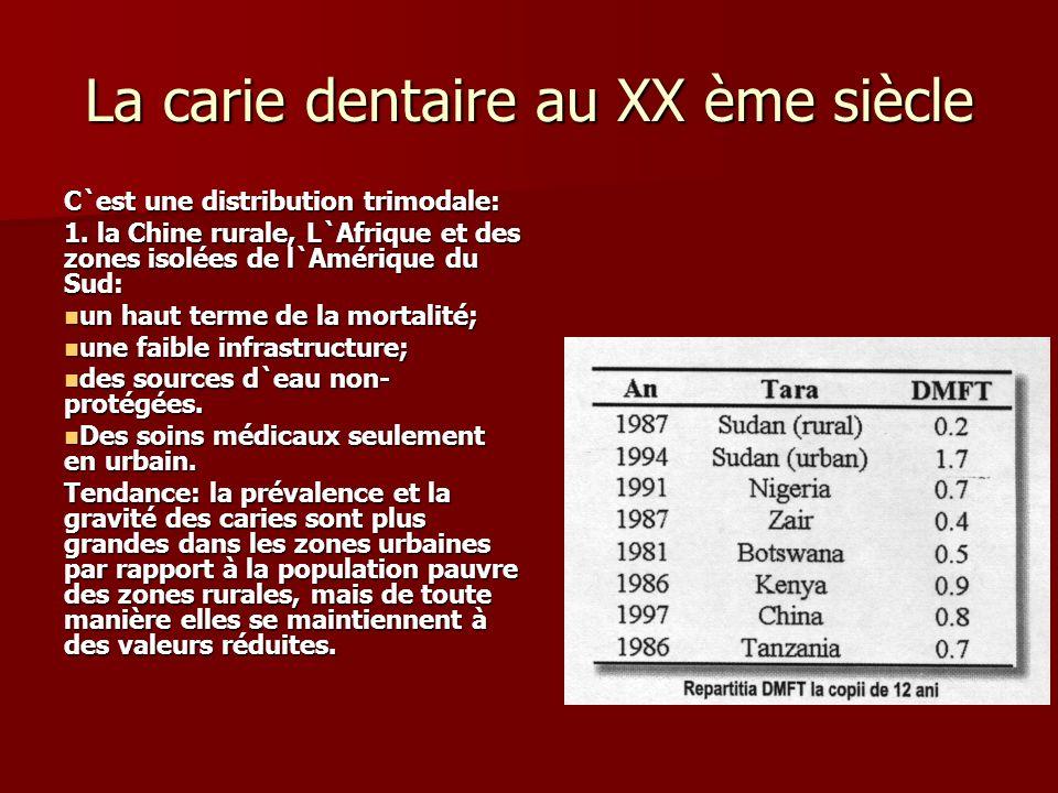 La carie dentaire au XX ème siècle C`est une distribution trimodale: 1. la Chine rurale, L`Afrique et des zones isolées de l`Amérique du Sud: un haut