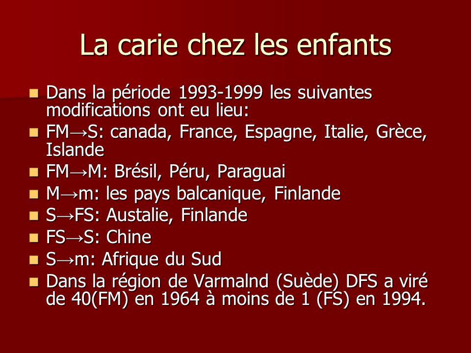 La carie chez les enfants Dans la période 1993-1999 les suivantes modifications ont eu lieu: Dans la période 1993-1999 les suivantes modifications ont