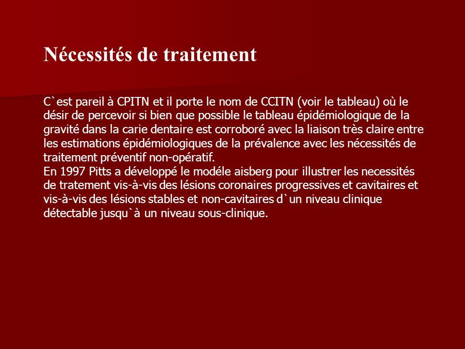 C`est pareil à CPITN et il porte le nom de CCITN (voir le tableau) où le désir de percevoir si bien que possible le tableau épidémiologique de la grav