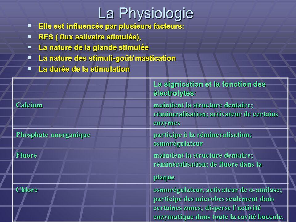 La Physiologie Elle est influencée par plusieurs facteurs: Elle est influencée par plusieurs facteurs: RFS ( flux salivaire stimulée), RFS ( flux sali