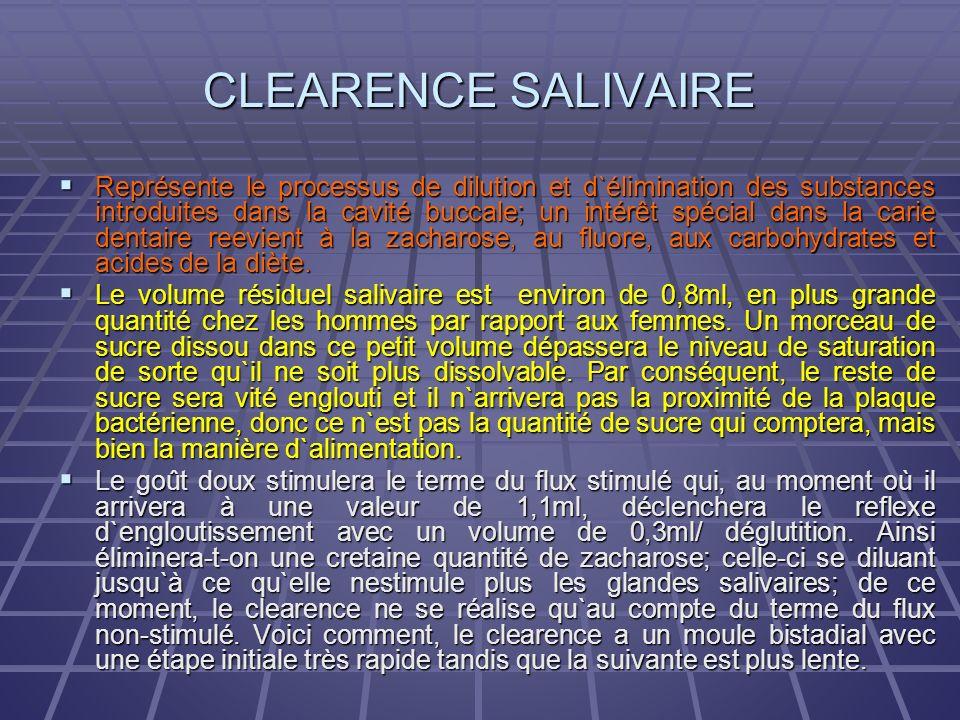 CLEARENCE SALIVAIRE Représente le processus de dilution et d`élimination des substances introduites dans la cavité buccale; un intérêt spécial dans la