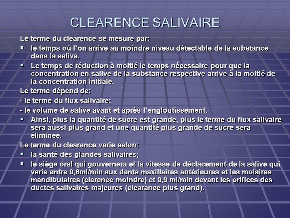 CLEARENCE SALIVAIRE Le terme du clearence se mesure par: le temps où l`on arrive au moindre niveau détectable de la substance dans la salive. le temps