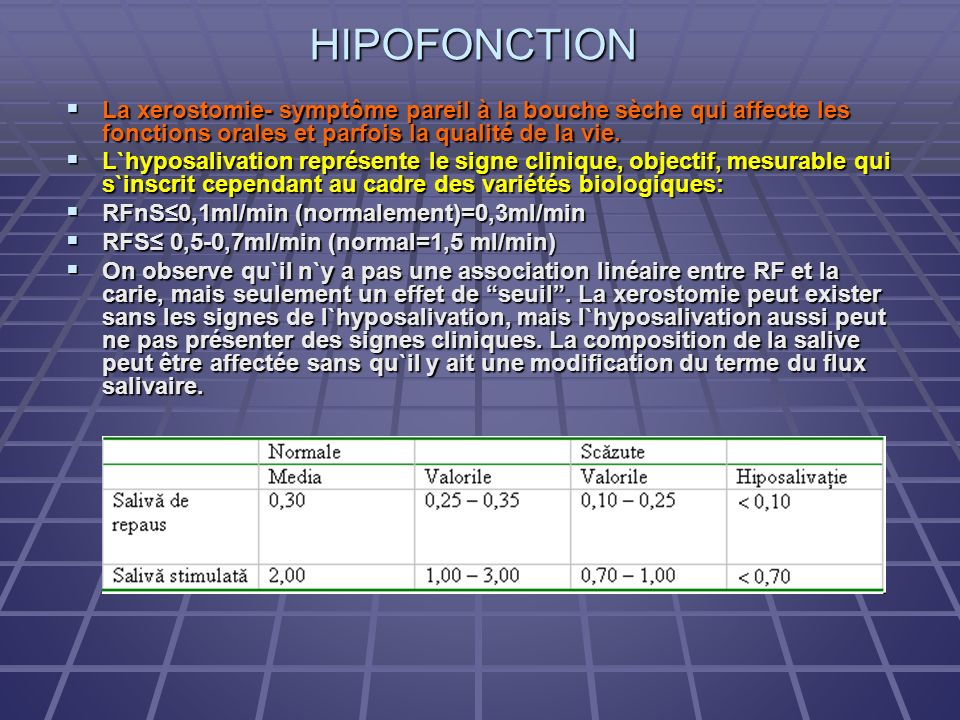 HIPOFONCTION La xerostomie- symptôme pareil à la bouche sèche qui affecte les fonctions orales et parfois la qualité de la vie. La xerostomie- symptôm