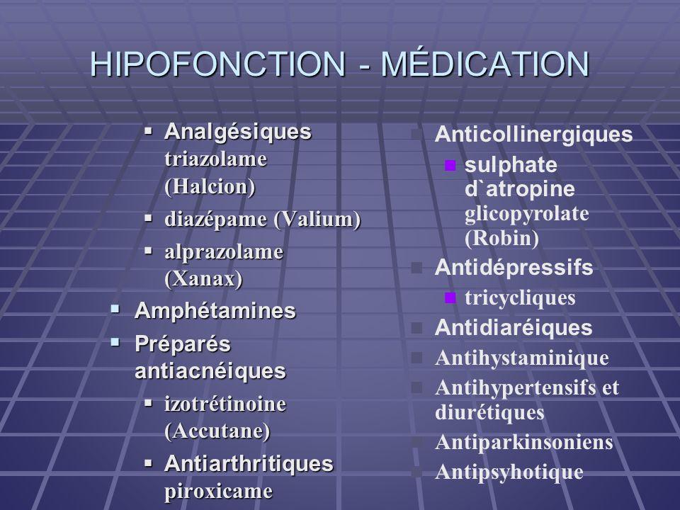 HIPOFONCTION - MÉDICATION Analgésiques triazolame (Halcion) Analgésiques triazolame (Halcion) diazépame (Valium) diazépame (Valium) alprazolame (Xanax