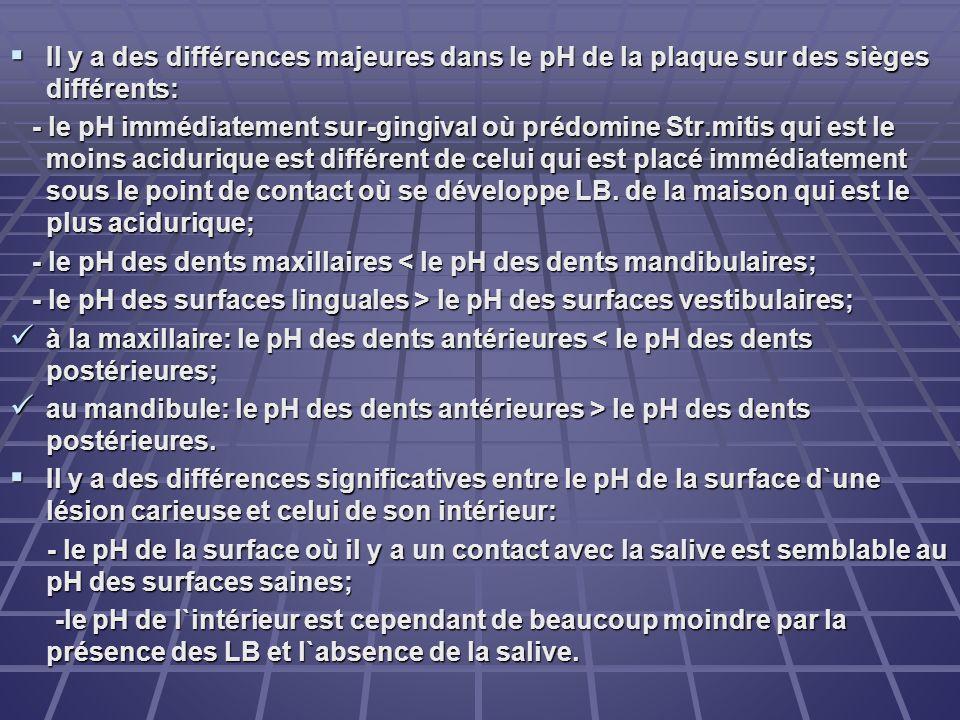 Il y a des différences majeures dans le pH de la plaque sur des sièges différents: Il y a des différences majeures dans le pH de la plaque sur des siè