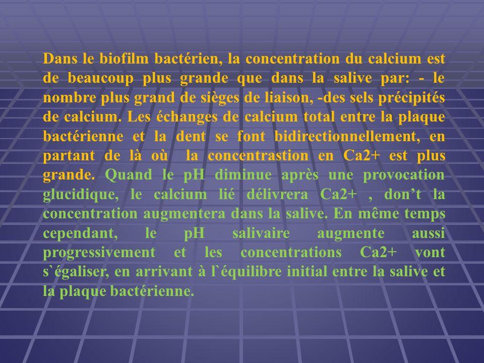 Dans le biofilm bactérien, la concentration du calcium est de beaucoup plus grande que dans la salive par: - le nombre plus grand de sièges de liaison