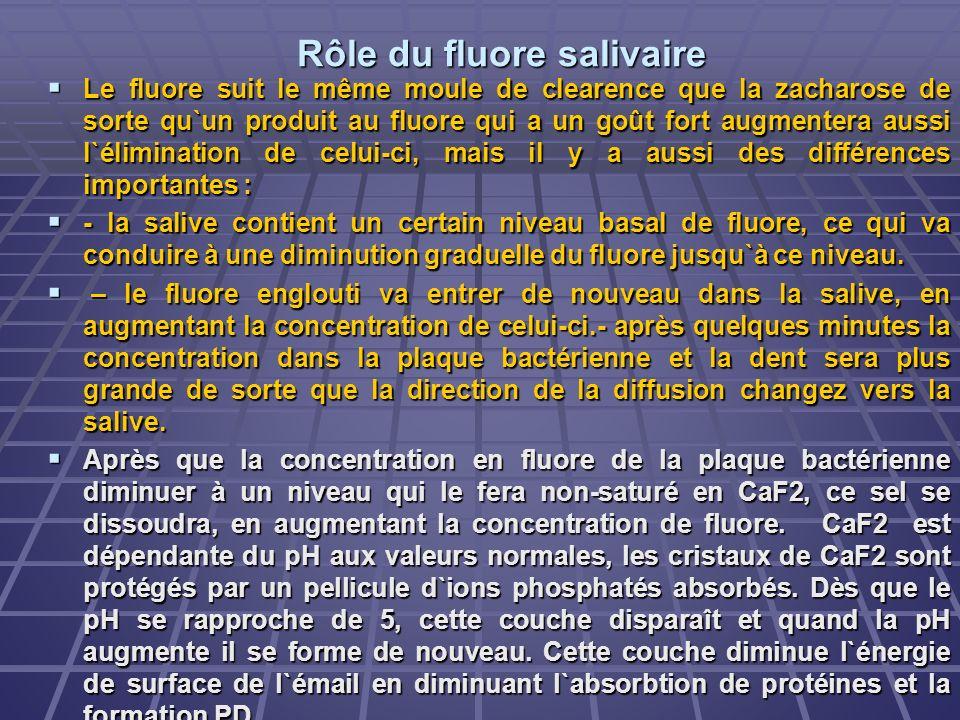 Rôle du fluore salivaire Le fluore suit le même moule de clearence que la zacharose de sorte qu`un produit au fluore qui a un goût fort augmentera aus