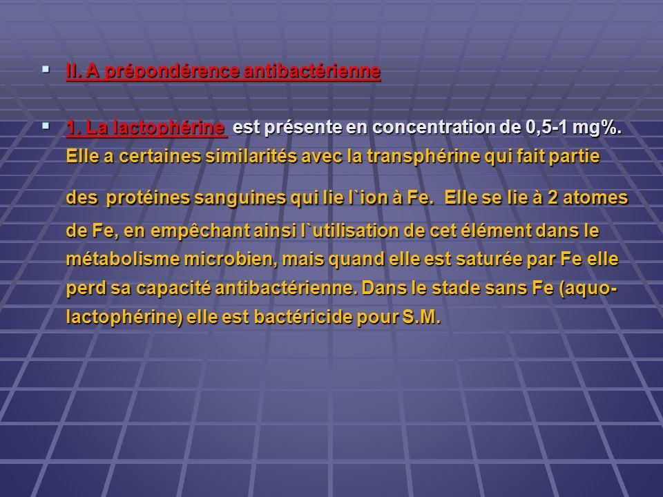II. A prépondérence antibactérienne II. A prépondérence antibactérienne 1. La lactophérine est présente en concentration de 0,5-1 mg%. Elle a certaine