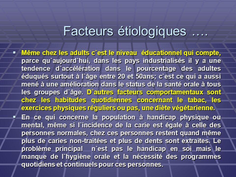 Composants organiques: propriétes antibactériennes et effets de minéralisation A.