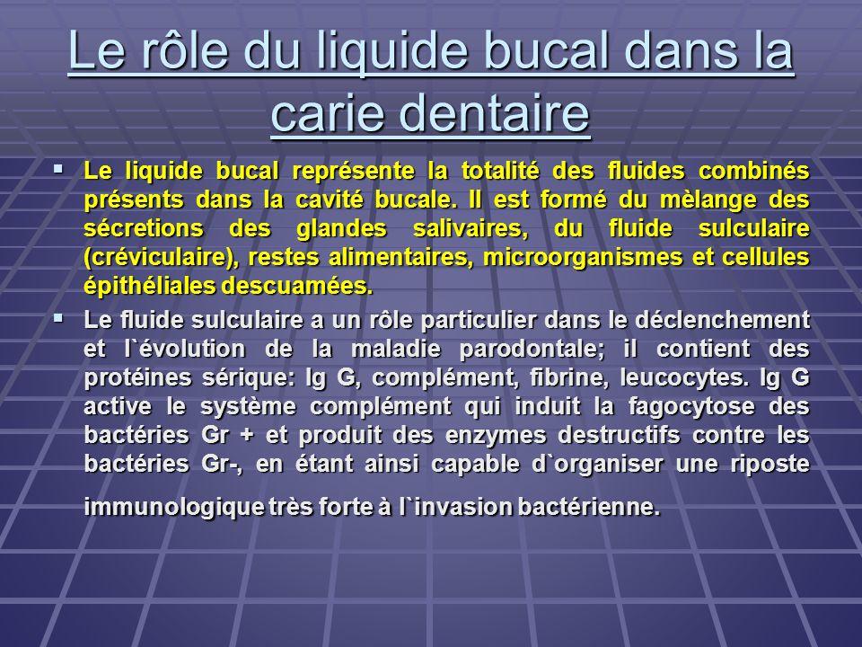 Le rôle du liquide bucal dans la carie dentaire Le liquide bucal représente la totalité des fluides combinés présents dans la cavité bucale. Il est fo