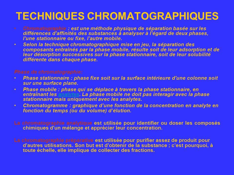 TECHNIQUES CHROMATOGRAPHIQUES Classification: –classification selon la nature de la phase mobile : la chromatographie en phase gazeuse (CPG) également appelée CPV (chromatographie en phase vapeur) ;chromatographie en phase gazeuse la chromatographie en phase liquide (CPL) ;chromatographie en phase liquide la chromatographie en phase liquide à haute performance (CLHP) ;chromatographie en phase liquide à haute performance la chromatographie en phase supercritique (CPS).chromatographie en phase supercritique –classification selon les interactions développées par la phase stationnaire : la chromatographie d adsorption / d affinité ;chromatographie d adsorption la chromatographie de partage ;chromatographie de partage la chromatographie à échange d ions ;chromatographie à échange d ions