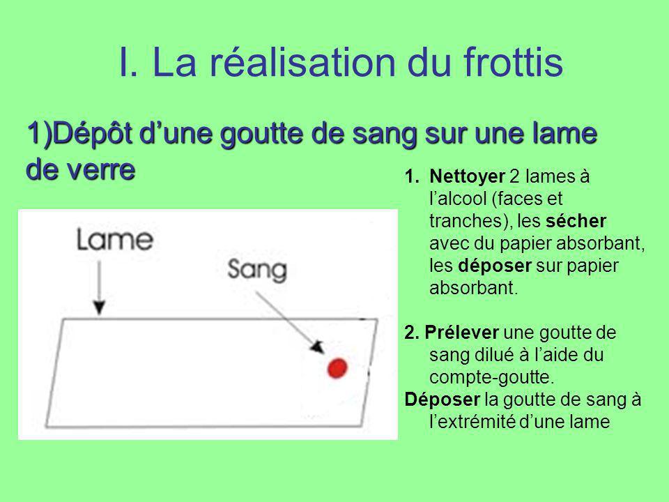 2) Mis en contact de la lamelle avec le sang 3.
