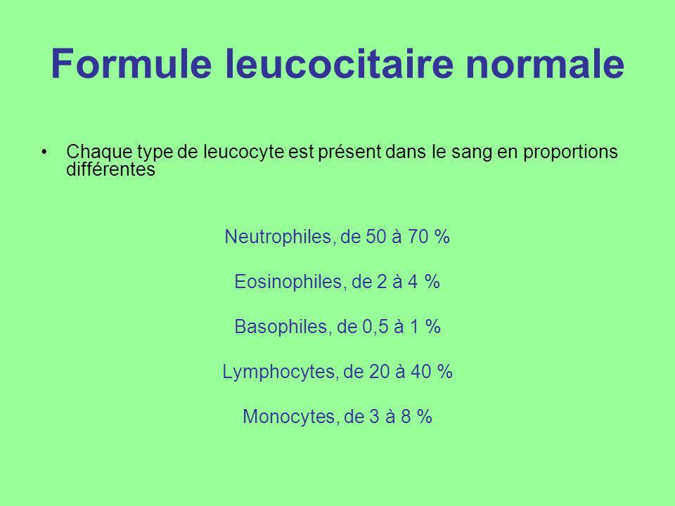 Formule leucocitaire normale Chaque type de leucocyte est présent dans le sang en proportions différentes Neutrophiles, de 50 à 70 % Eosinophiles, de