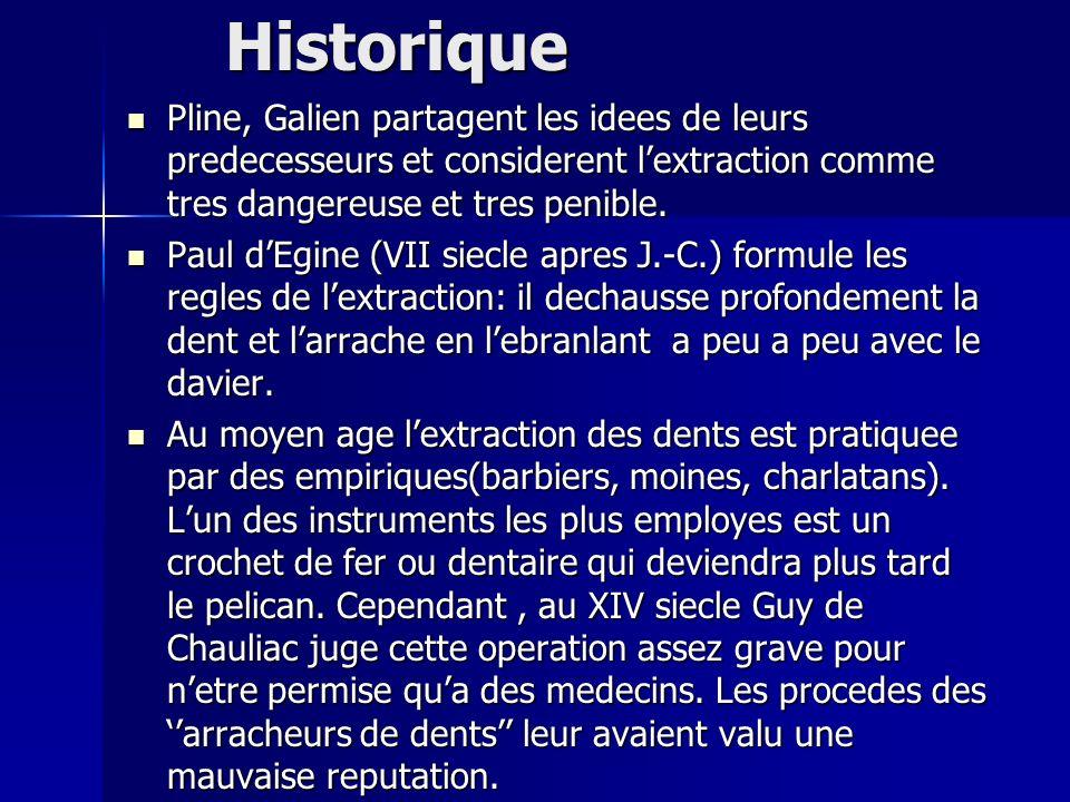 Historique Pline, Galien partagent les idees de leurs predecesseurs et considerent lextraction comme tres dangereuse et tres penible. Pline, Galien pa