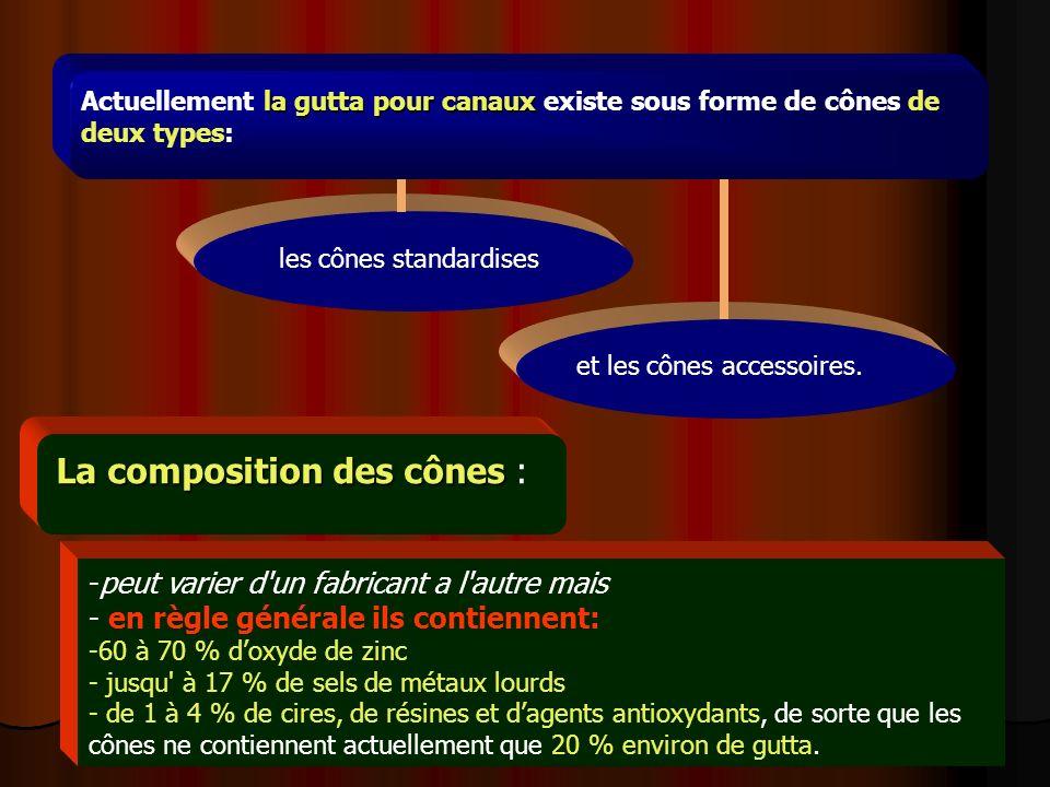 11 la gutta pour canaux Actuellement la gutta pour canaux existe sous forme de cônes de deux types: -peut varier d'un fabricant a l'autre mais - en rè
