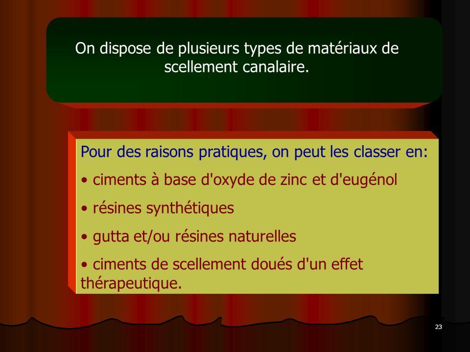 23 On dispose de plusieurs types de matériaux de scellement canalaire. Pour des raisons pratiques, on peut les classer en: ciments à base d'oxyde de z