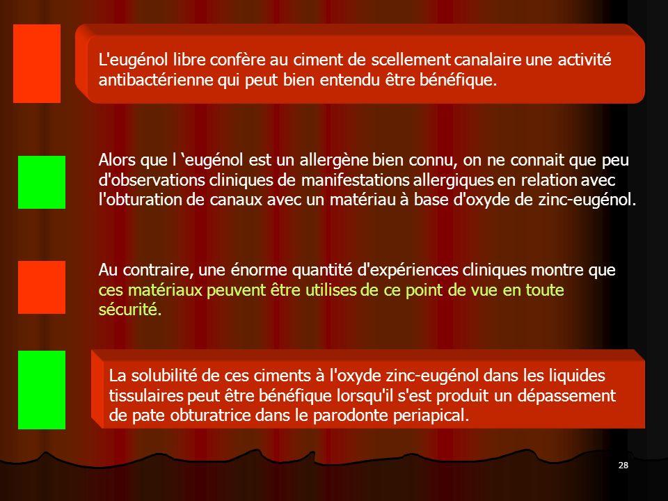 28 L'eugénol libre confère au ciment de scellement canalaire une activité antibactérienne qui peut bien entendu être bénéfique. Alors que l eugénol es