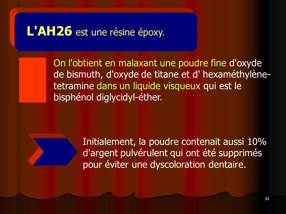 33 L'AH26 est une résine époxy. On l'obtient en malaxant une poudre fine d'oxyde de bismuth, d'oxyde de titane et d' hexaméthylène- tetramine dans un