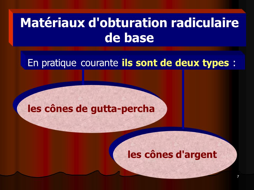7 Matériaux d'obturation radiculaire de base En pratique courante ils sont de deux types : les cônes de gutta-percha les cônes d'argent