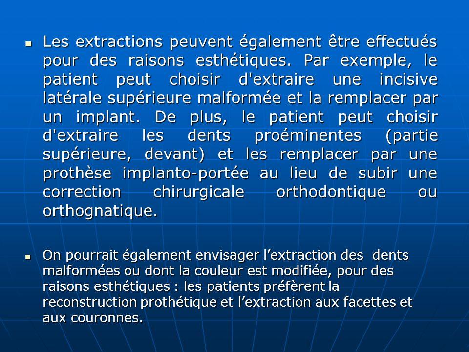 Les extractions peuvent également être effectués pour des raisons esthétiques. Par exemple, le patient peut choisir d'extraire une incisive latérale s