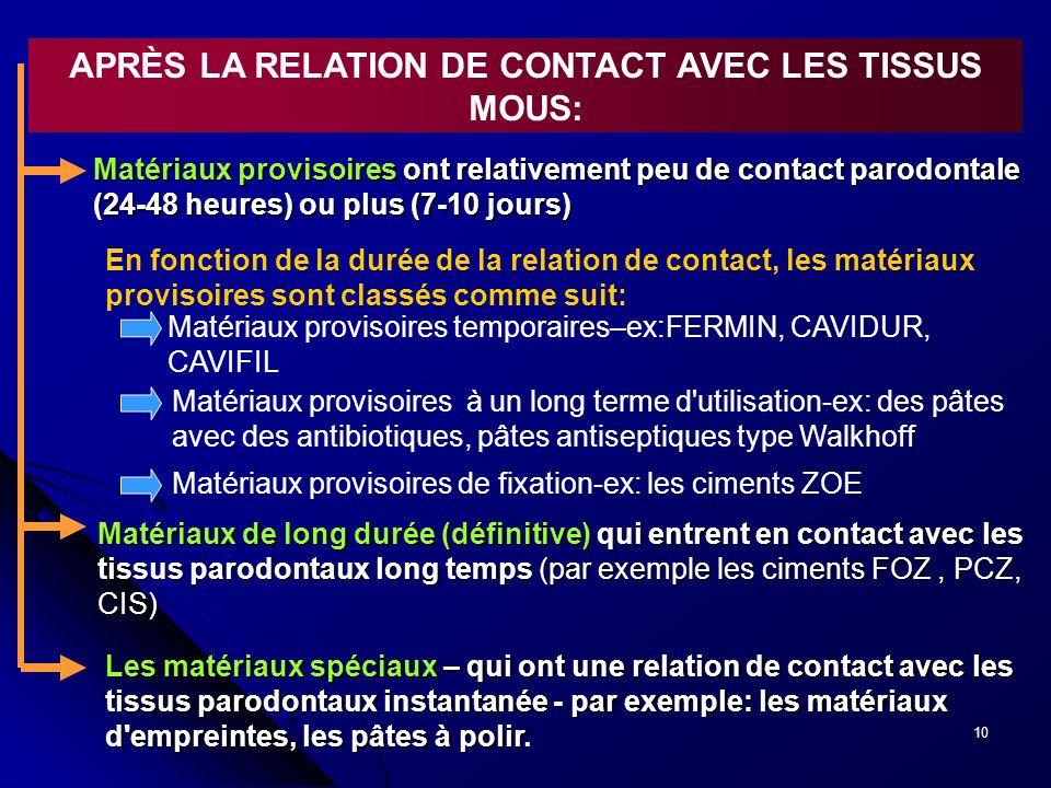 10 APRÈS LA RELATION DE CONTACT AVEC LES TISSUS MOUS: Matériaux provisoires ont relativement peu de contact parodontale (24-48 heures) ou plus (7-10 j