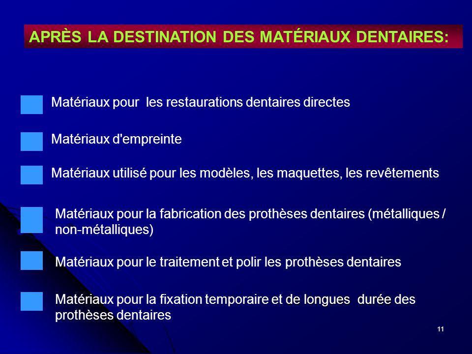 11 APRÈS LA DESTINATION DES MATÉRIAUX DENTAIRES: Matériaux pour les restaurations dentaires directes Matériaux d'empreinte Matériaux utilisé pour les