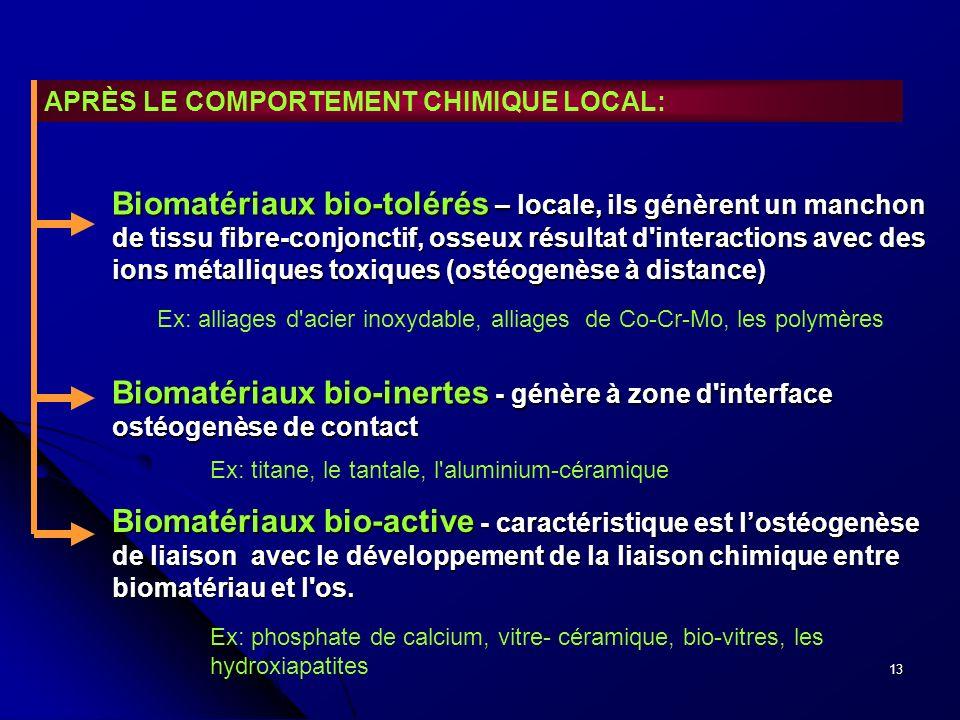 13 APRÈS LE COMPORTEMENT CHIMIQUE LOCAL: Biomatériaux bio-tolérés – locale, ils génèrent un manchon de tissu fibre-conjonctif, osseux résultat d'inter