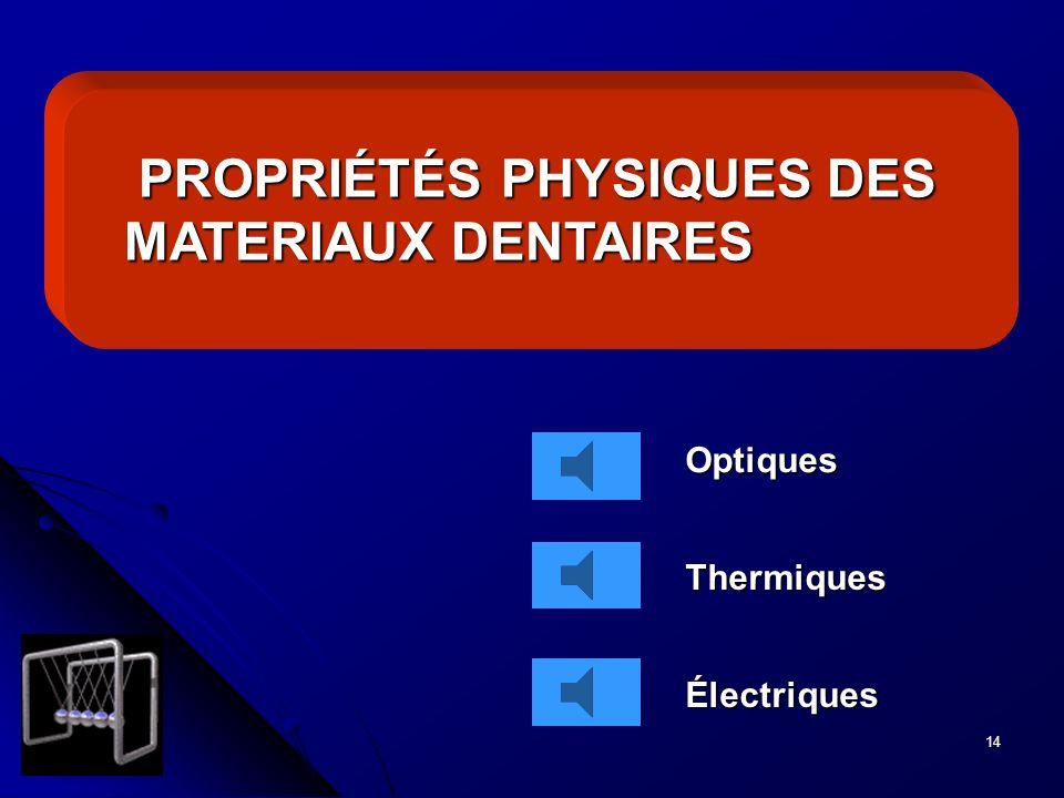 14 Optiques Thermiques Électriques PROPRIÉTÉS PHYSIQUES DES MATERIAUX DENTAIRES PROPRIÉTÉS PHYSIQUES DES MATERIAUX DENTAIRES