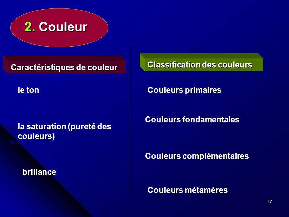 17 2. Couleur Caractéristiques de couleur le ton la saturation (pureté des couleurs) brillance Classification des couleurs Couleurs primaires Couleurs