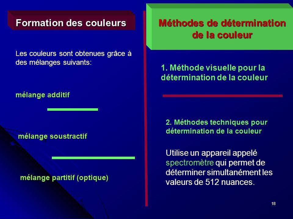 18 Formation des couleurs Les couleurs sont obtenues grâce à des mélanges suivants: mélange additif mélange soustractif mélange partitif (optique) 1.