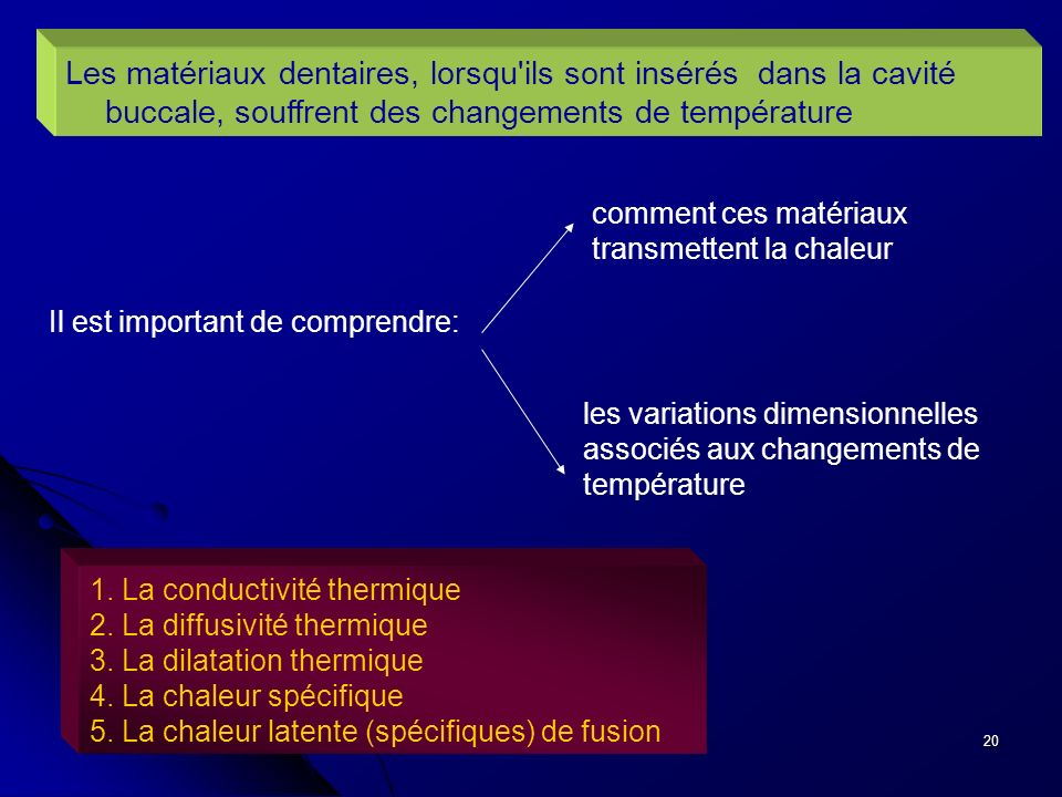20 Les matériaux dentaires, lorsqu'ils sont insérés dans la cavité buccale, souffrent des changements de température Il est important de comprendre: 1