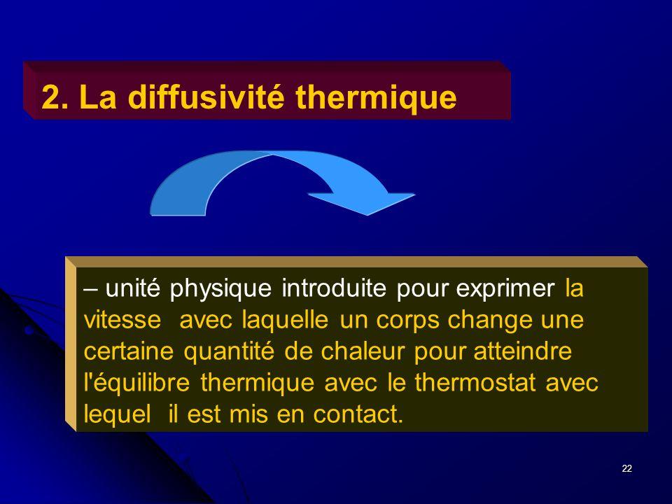 22 – unité physique introduite pour exprimer la vitesse avec laquelle un corps change une certaine quantité de chaleur pour atteindre l'équilibre ther