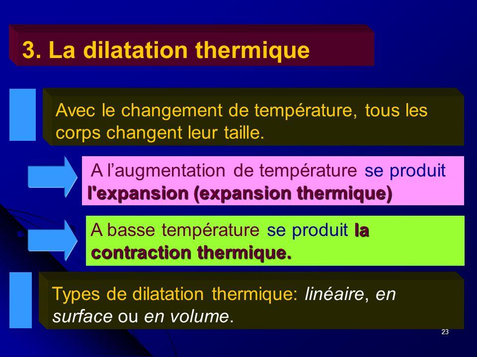 23 Avec le changement de température, tous les corps changent leur taille. 3. La dilatation thermique Types de dilatation thermique: linéaire, en surf