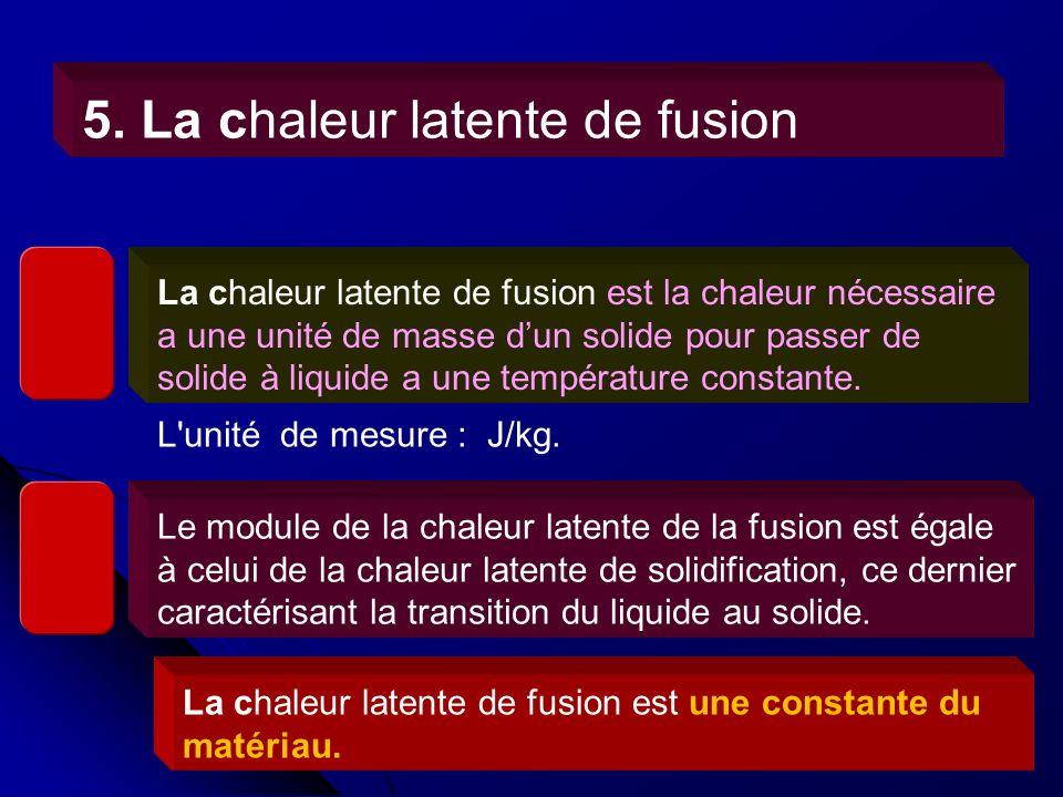 25 La chaleur latente de fusion est la chaleur nécessaire a une unité de masse dun solide pour passer de solide à liquide a une température constante.
