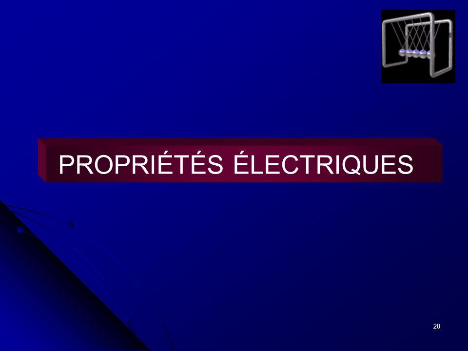28 PROPRIÉTÉS ÉLECTRIQUES