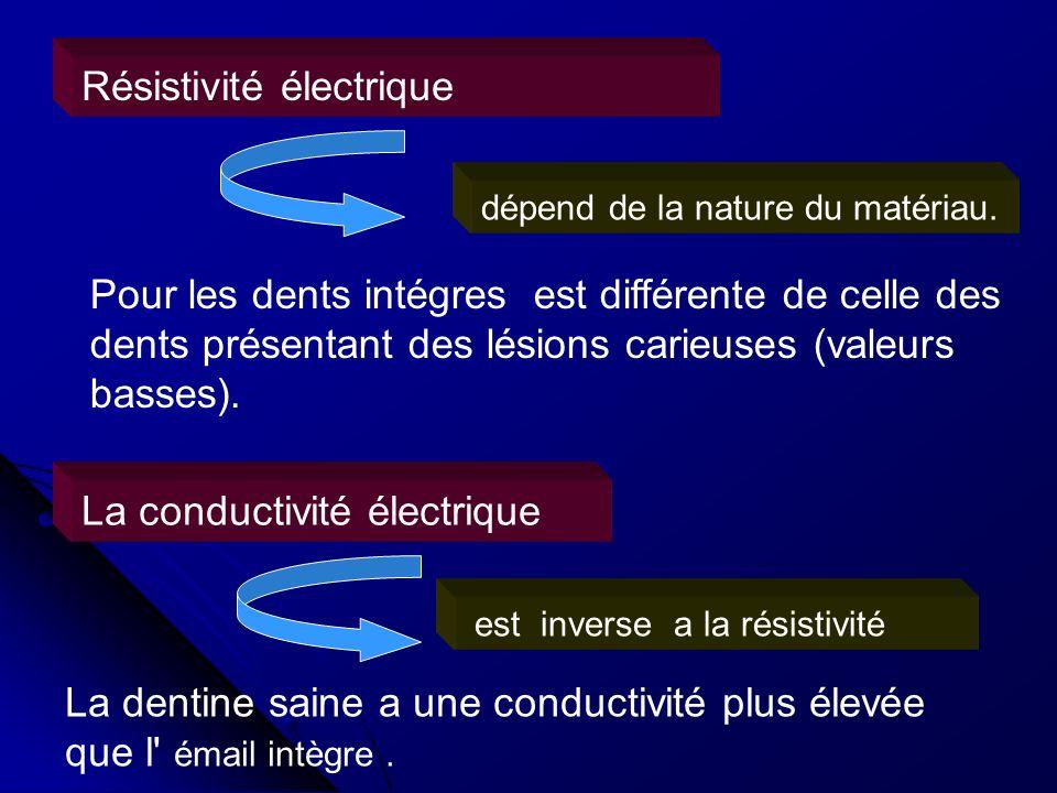 Résistivité électrique La conductivité électrique Pour les dents intégres est différente de celle des dents présentant des lésions carieuses (valeurs