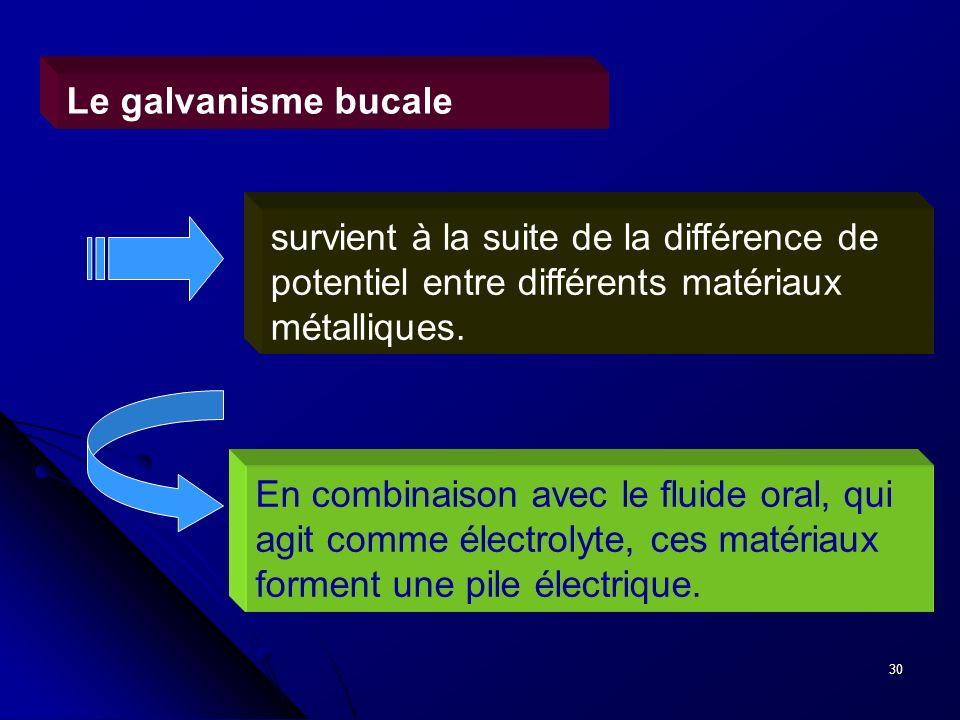 30 Le galvanisme bucale survient à la suite de la différence de potentiel entre différents matériaux métalliques. En combinaison avec le fluide oral,