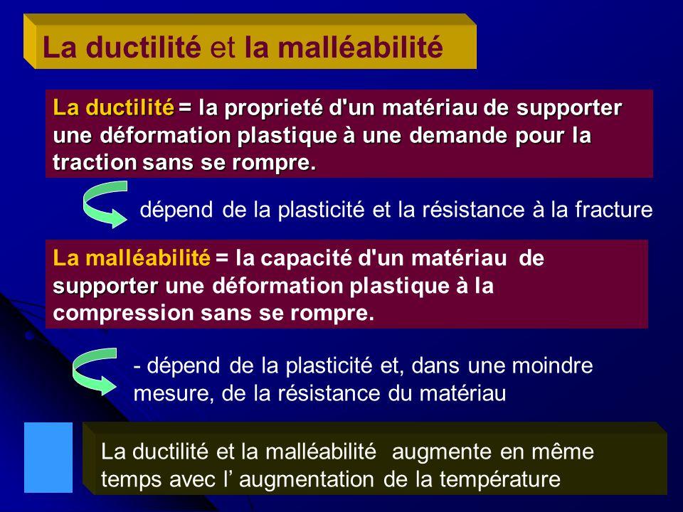 34 La ductilité = la proprieté d'un matériau de supporter une déformation plastique à une demande pour la traction sans se rompre. La ductilité et la